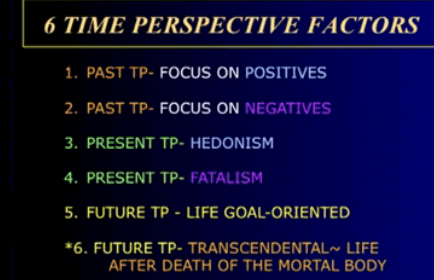 Perceptions of time
